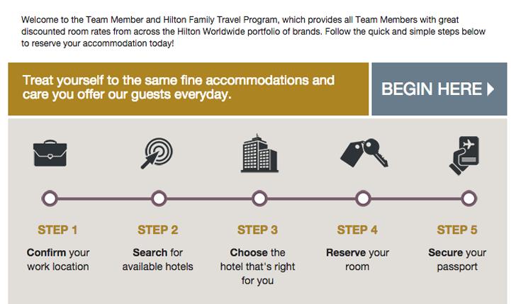 hilton family travel program