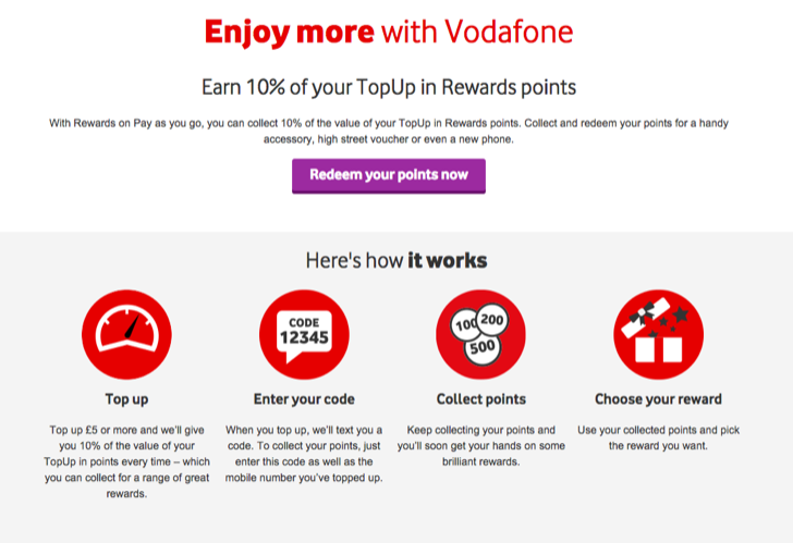 rewards vodafone co uk - How To Redeem The Vodafone Freebee